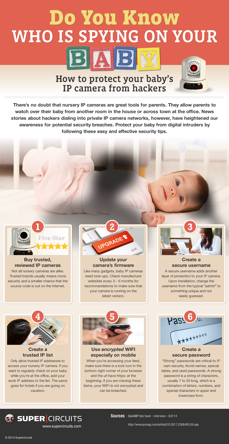 Do You Know Who Is Spying On Your Baby? Infographic